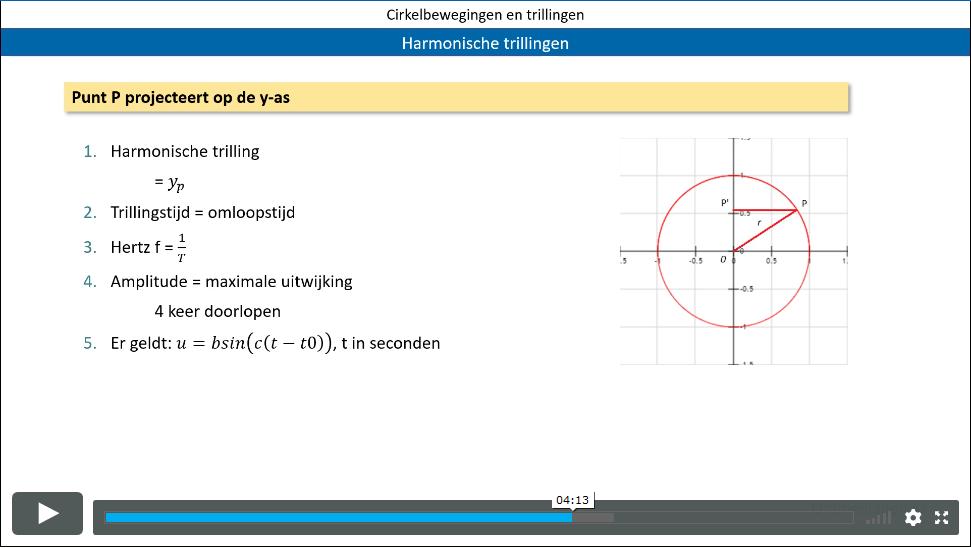 online examentraining wiskunde b