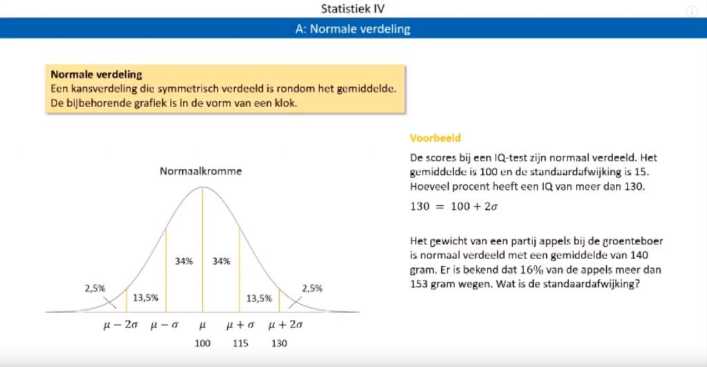 wiskunde a normale verdeling