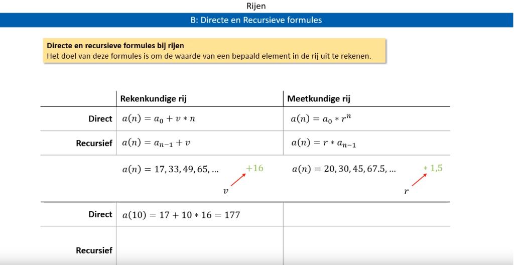 wiskunde a rijen